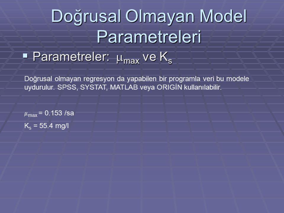 Doğrusal Olmayan Model Parametreleri