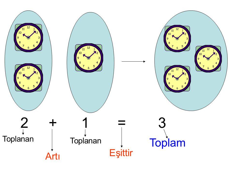 2 + 1 = 3 Toplanan Toplanan Toplam Eşittir Artı