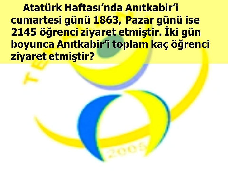 Atatürk Haftası'nda Anıtkabir'i cumartesi günü 1863, Pazar günü ise 2145 öğrenci ziyaret etmiştir.