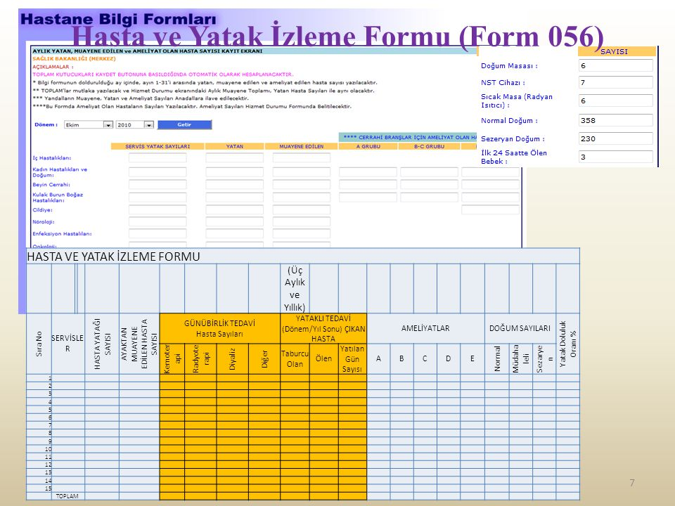 Hasta ve Yatak İzleme Formu (Form 056)