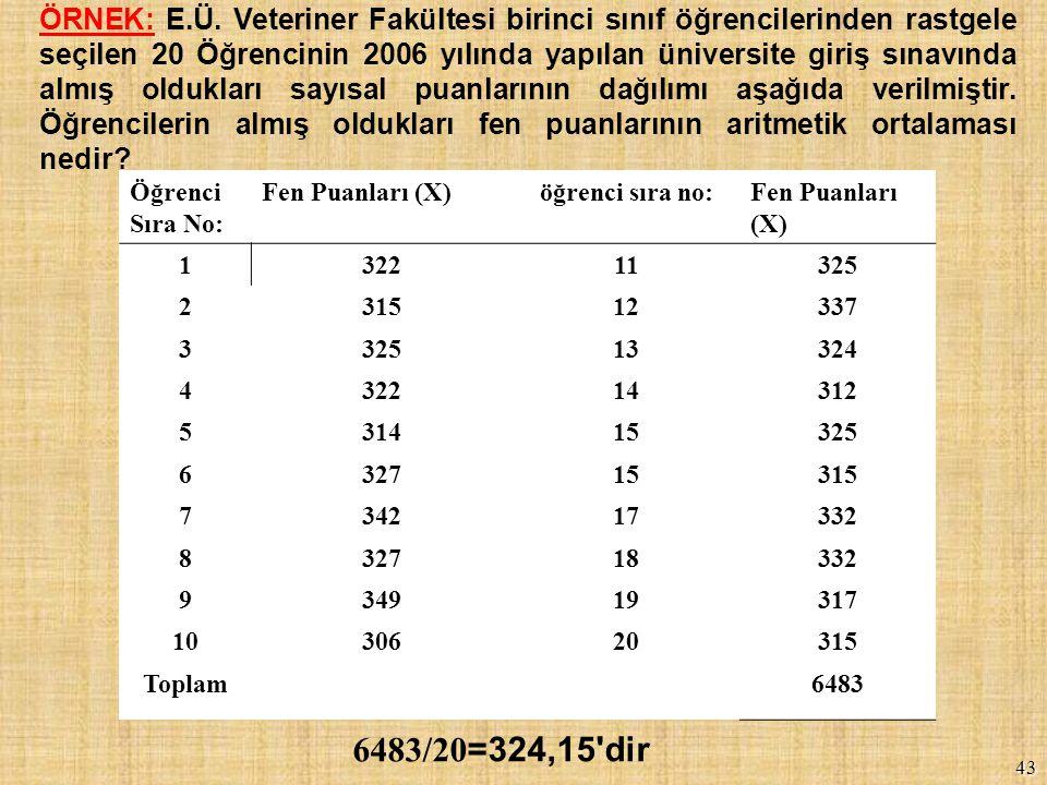 ÖRNEK: E.Ü. Veteriner Fakültesi birinci sınıf öğrencilerinden rastgele seçilen 20 Öğrencinin 2006 yılında yapılan üniversite giriş sınavında almış oldukları sayısal puanlarının dağılımı aşağıda verilmiştir. Öğrencilerin almış oldukları fen puanlarının aritmetik ortalaması nedir
