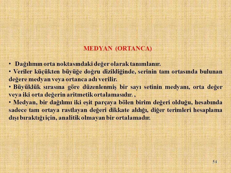 MEDYAN (ORTANCA) Dağılımın orta noktasındaki değer olarak tanımlanır.
