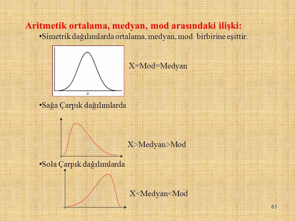 Aritmetik ortalama, medyan, mod arasındaki ilişki: