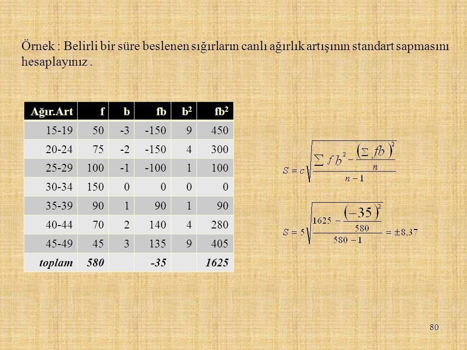 Örnek : Belirli bir süre beslenen sığırların canlı ağırlık artışının standart sapmasını hesaplayınız .
