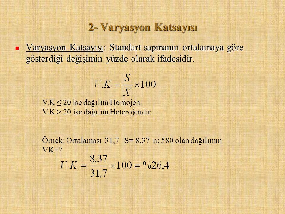2- Varyasyon Katsayısı Varyasyon Katsayısı: Standart sapmanın ortalamaya göre gösterdiği değişimin yüzde olarak ifadesidir.