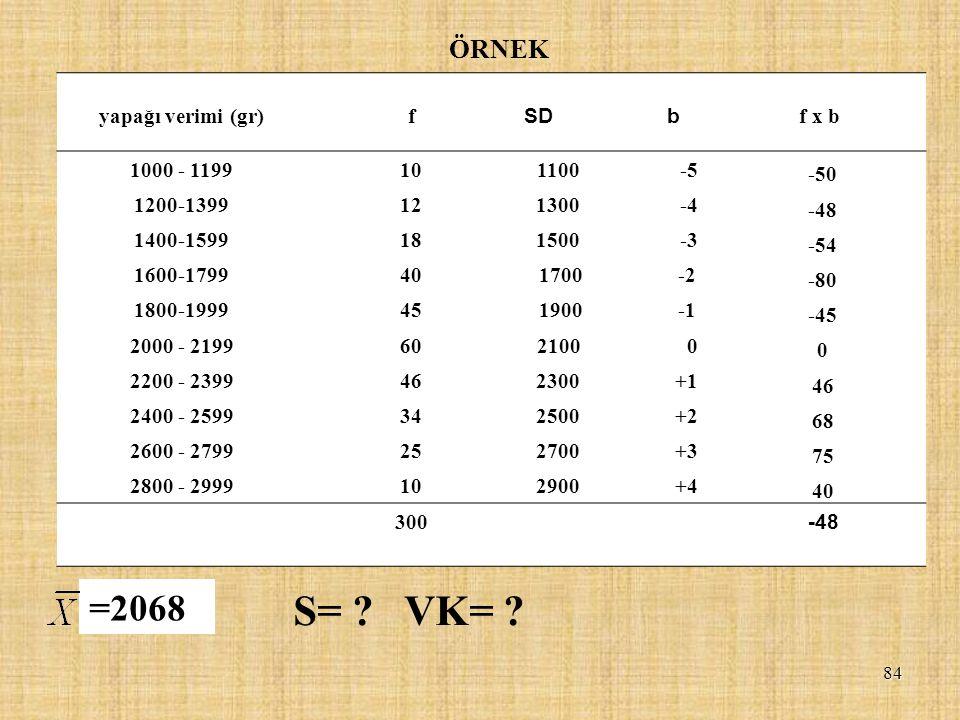 S= VK= =2068 ÖRNEK yapağı verimi (gr) f SD b f x b 1000 - 1199 10