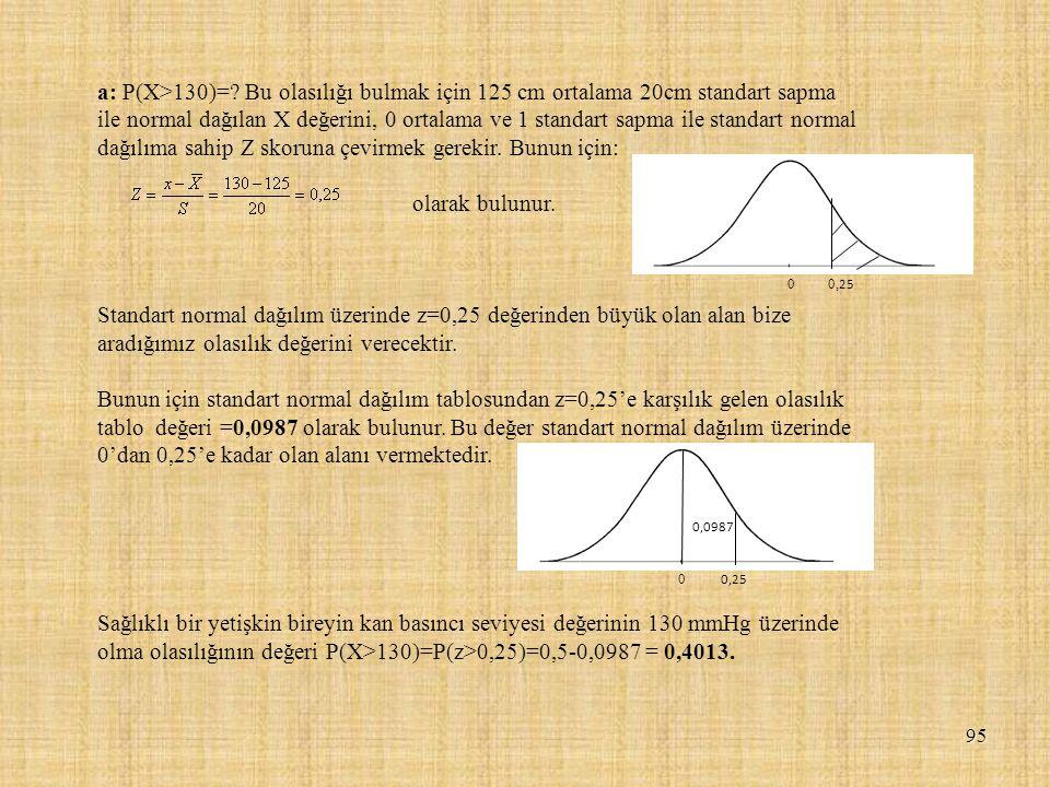 a: P(X>130)= Bu olasılığı bulmak için 125 cm ortalama 20cm standart sapma ile normal dağılan X değerini, 0 ortalama ve 1 standart sapma ile standart normal dağılıma sahip Z skoruna çevirmek gerekir. Bunun için: