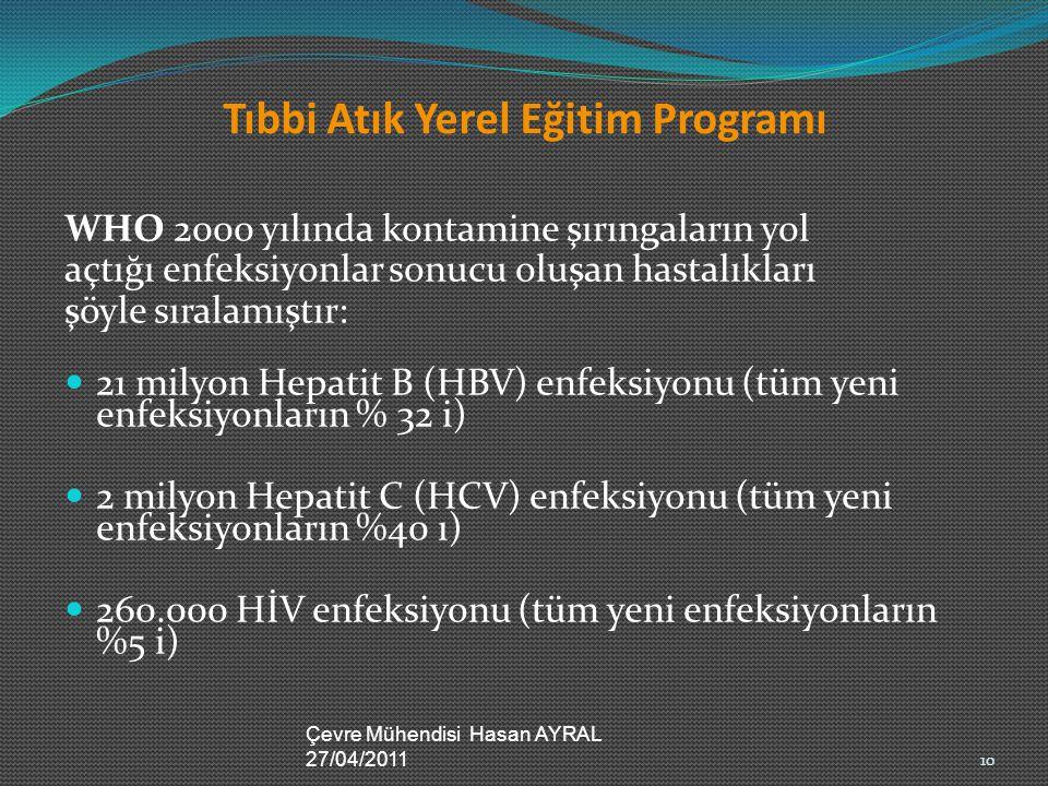 Tıbbi Atık Yerel Eğitim Programı