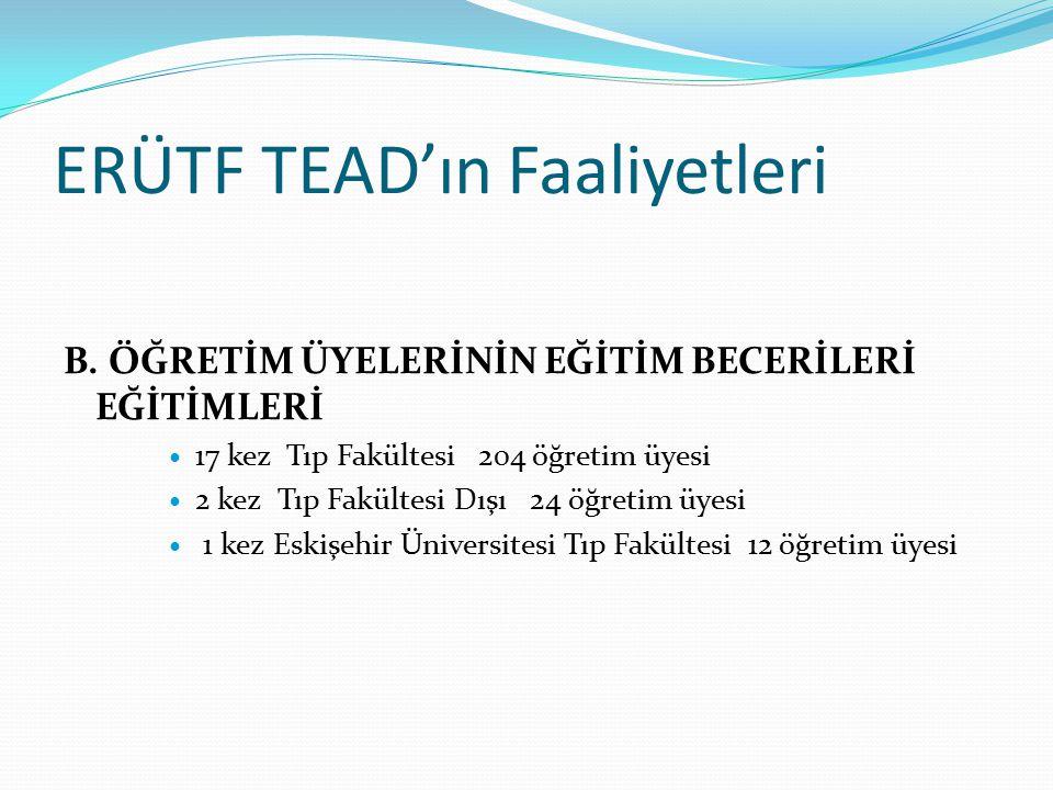 ERÜTF TEAD'ın Faaliyetleri