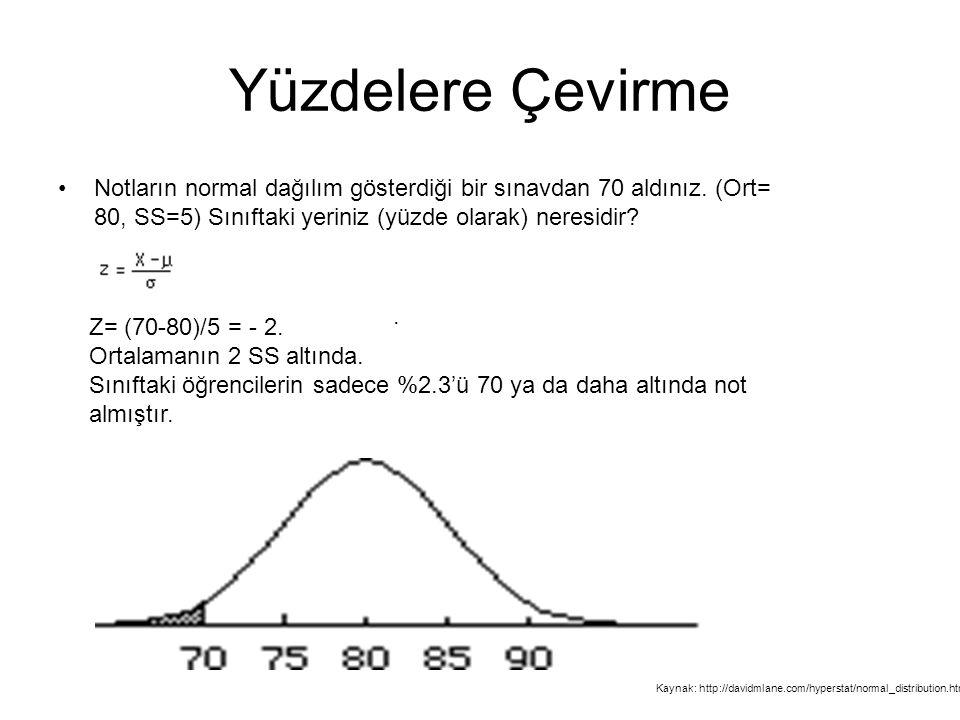 Yüzdelere Çevirme Notların normal dağılım gösterdiği bir sınavdan 70 aldınız. (Ort= 80, SS=5) Sınıftaki yeriniz (yüzde olarak) neresidir