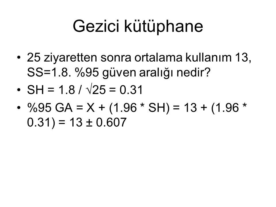 Gezici kütüphane 25 ziyaretten sonra ortalama kullanım 13, SS=1.8. %95 güven aralığı nedir SH = 1.8 / 25 = 0.31.
