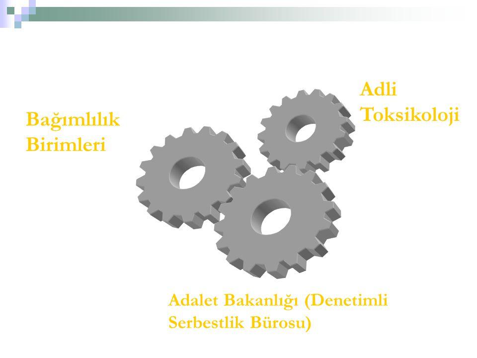 Adli Toksikoloji Bağımlılık Birimleri