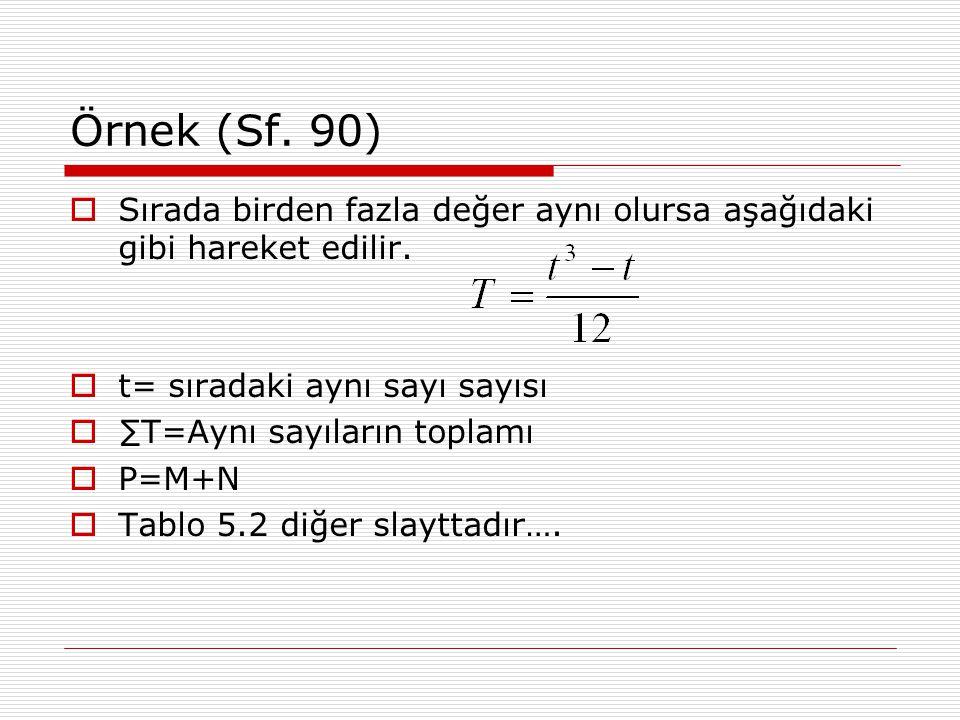 Örnek (Sf. 90) Sırada birden fazla değer aynı olursa aşağıdaki gibi hareket edilir. t= sıradaki aynı sayı sayısı.