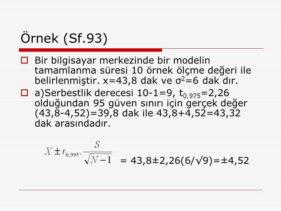 Örnek (Sf.93) Bir bilgisayar merkezinde bir modelin tamamlanma süresi 10 örnek ölçme değeri ile belirlenmiştir. x=43,8 dak ve σ2=6 dak dır.