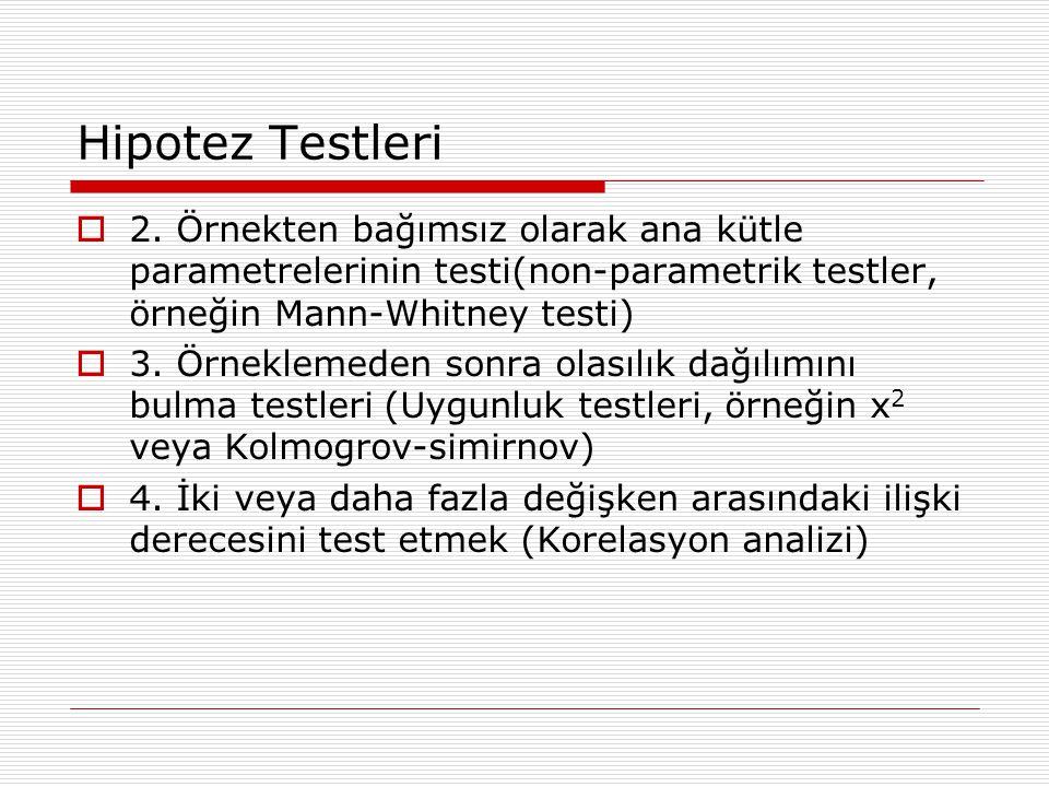 Hipotez Testleri 2. Örnekten bağımsız olarak ana kütle parametrelerinin testi(non-parametrik testler, örneğin Mann-Whitney testi)