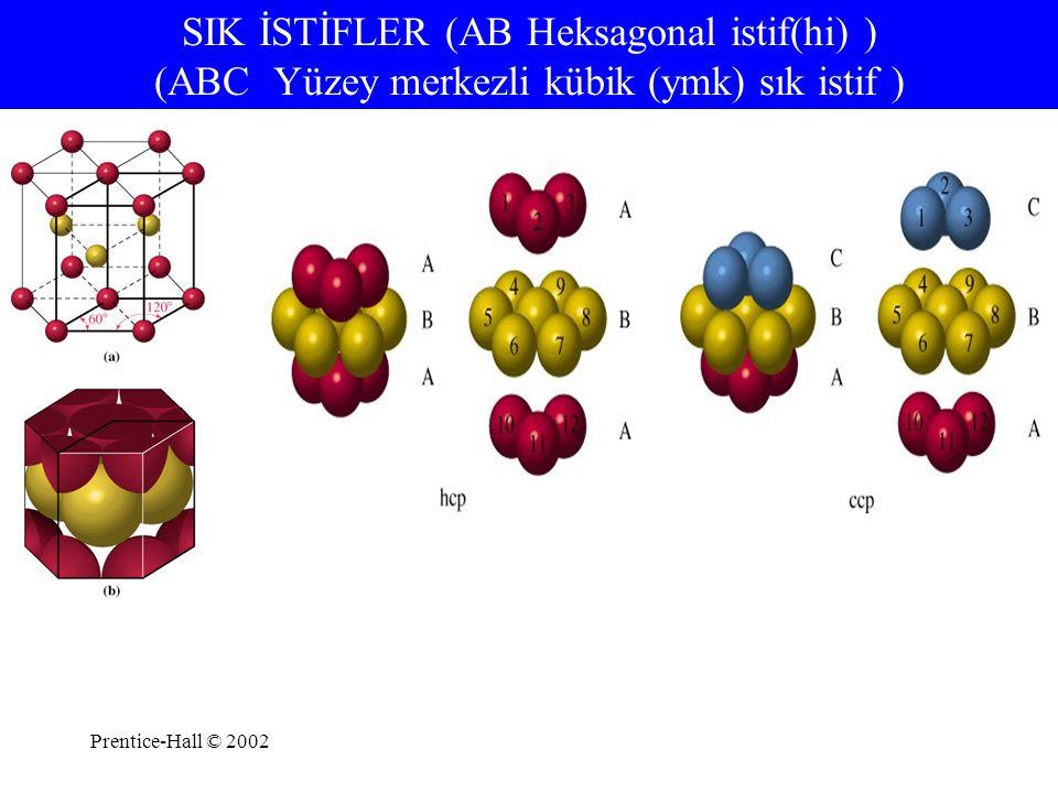 SIK İSTİFLER (AB Heksagonal istif(hi) ) (ABC Yüzey merkezli kübik (ymk) sık istif )
