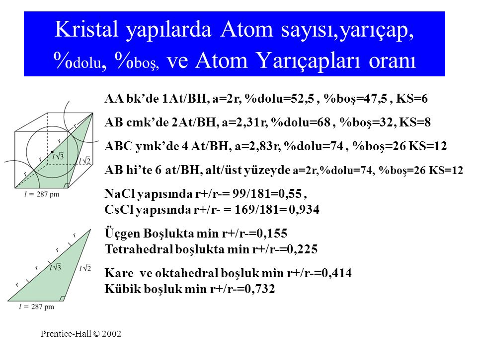 Kristal yapılarda Atom sayısı,yarıçap, %dolu, %boş, ve Atom Yarıçapları oranı