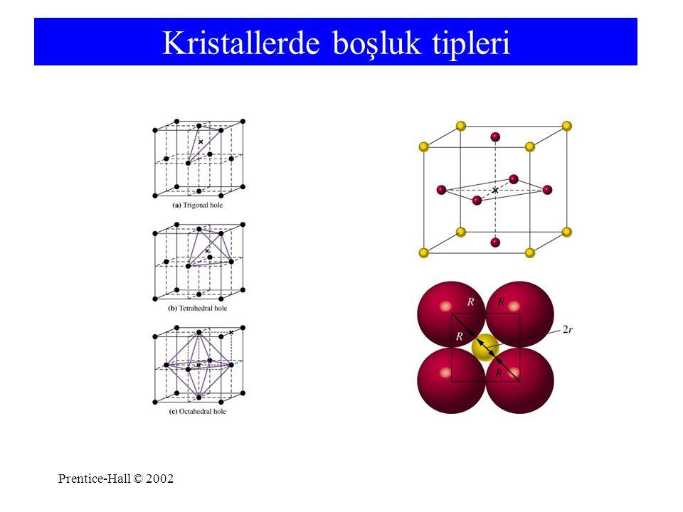 Kristallerde boşluk tipleri
