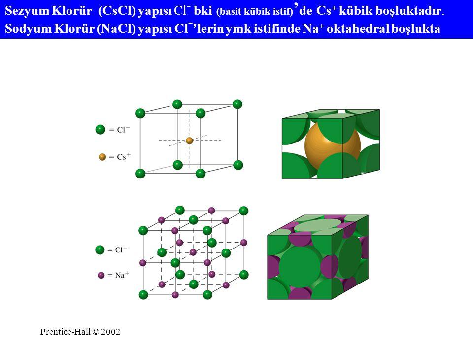 Sezyum Klorür (CsCl) yapısı Cl- bki (basit kübik istif)'de Cs+ kübik boşluktadır. Sodyum Klorür (NaCl) yapısı Cl-'lerin ymk istifinde Na+ oktahedral boşlukta