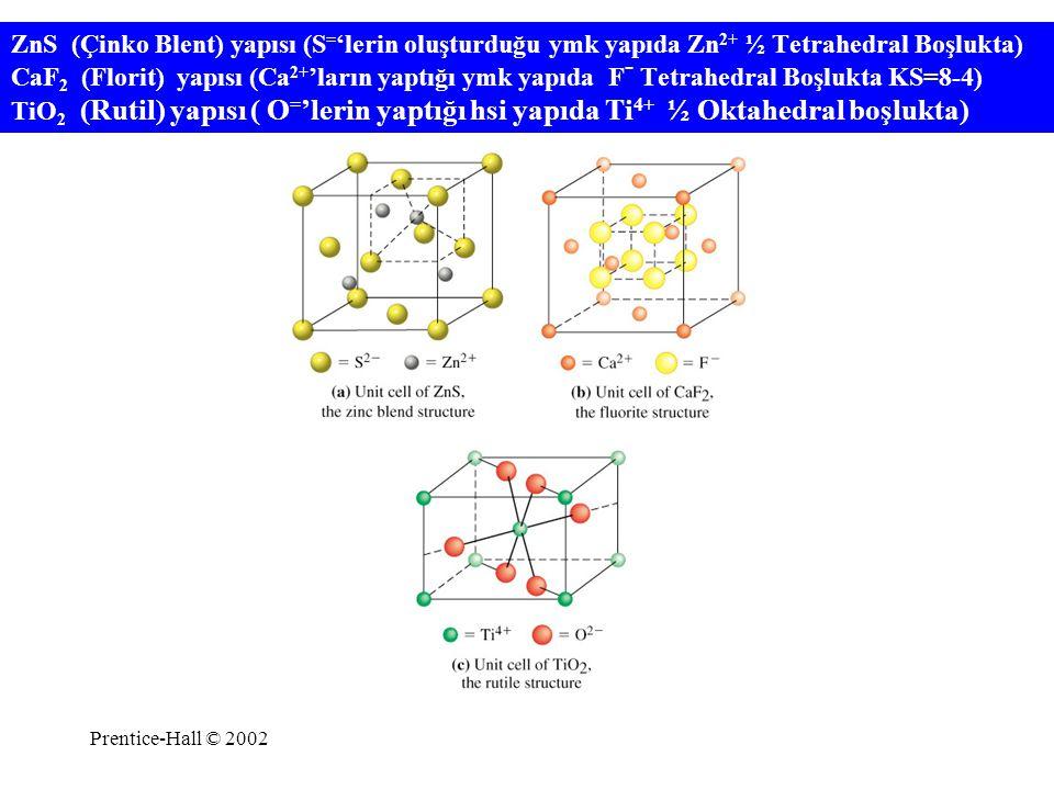ZnS (Çinko Blent) yapısı (S='lerin oluşturduğu ymk yapıda Zn2+ ½ Tetrahedral Boşlukta) CaF2 (Florit) yapısı (Ca2+'ların yaptığı ymk yapıda F- Tetrahedral Boşlukta KS=8-4) TiO2 (Rutil) yapısı ( O='lerin yaptığı hsi yapıda Ti4+ ½ Oktahedral boşlukta)