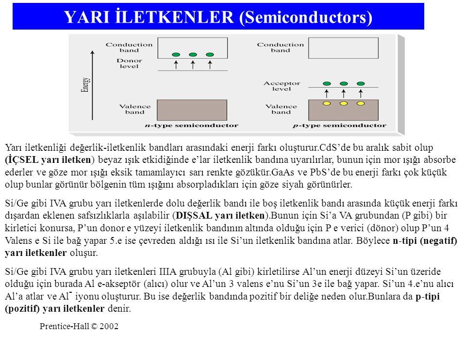 YARI İLETKENLER (Semiconductors)