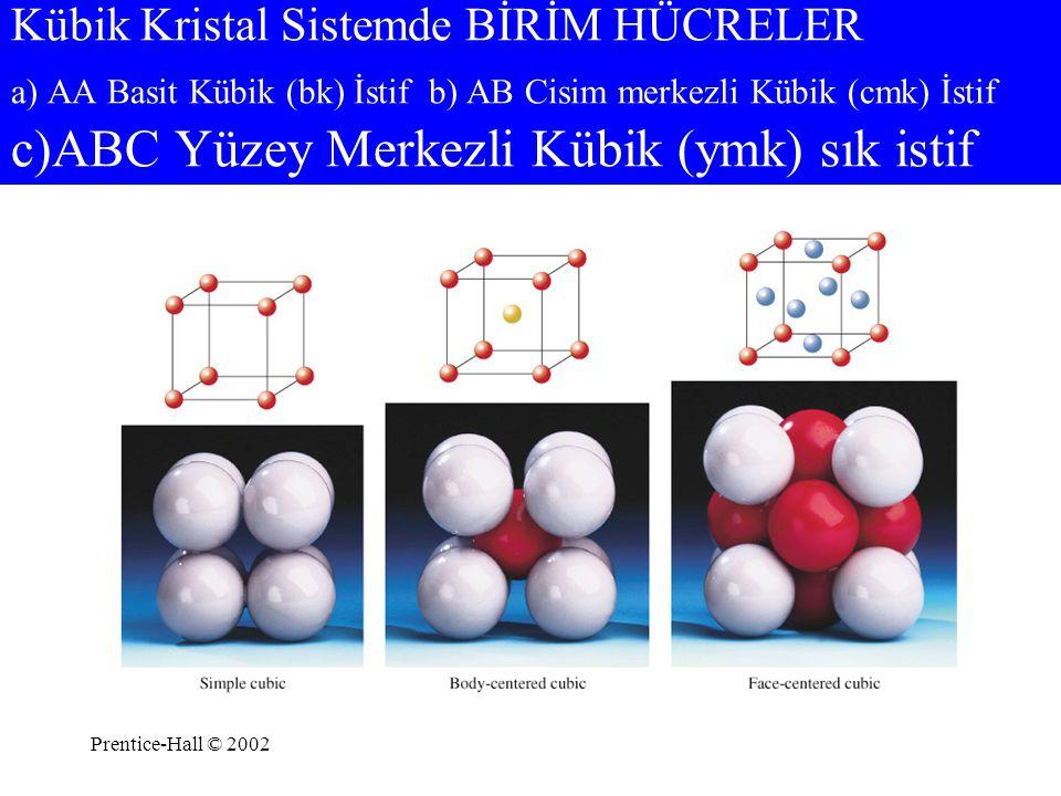 Kübik Kristal Sistemde BİRİM HÜCRELER a) AA Basit Kübik (bk) İstif b) AB Cisim merkezli Kübik (cmk) İstif c)ABC Yüzey Merkezli Kübik (ymk) sık istif