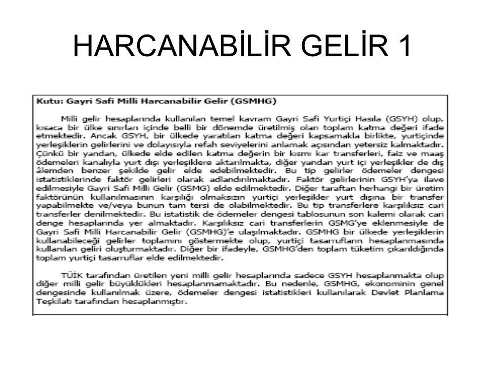 HARCANABİLİR GELİR 1