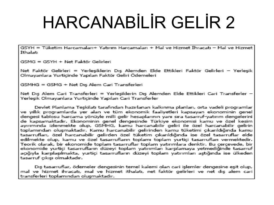 HARCANABİLİR GELİR 2