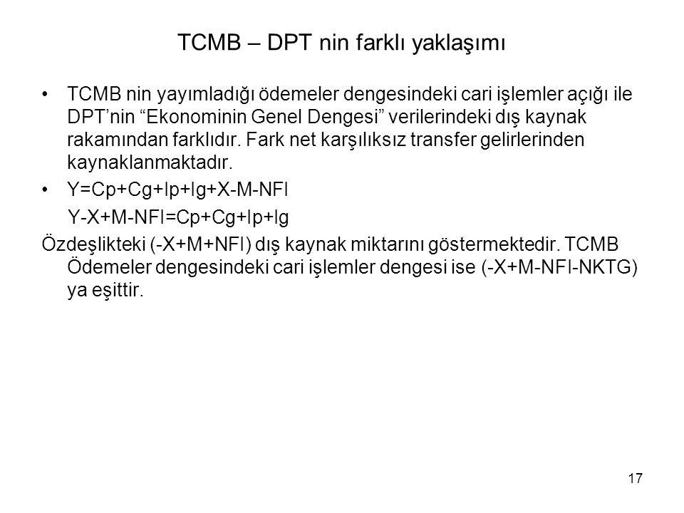 TCMB – DPT nin farklı yaklaşımı