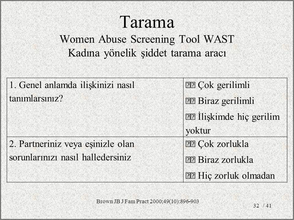 Tarama Women Abuse Screening Tool WAST Kadına yönelik şiddet tarama aracı