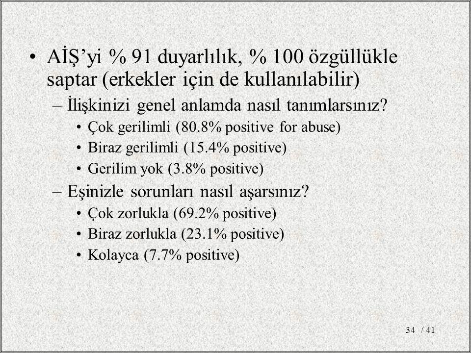 AİŞ'yi % 91 duyarlılık, % 100 özgüllükle saptar (erkekler için de kullanılabilir)