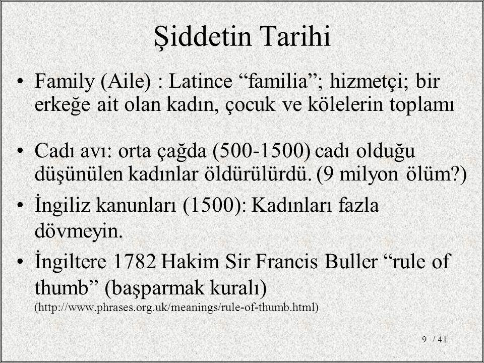 Şiddetin Tarihi Family (Aile) : Latince familia ; hizmetçi; bir erkeğe ait olan kadın, çocuk ve kölelerin toplamı.