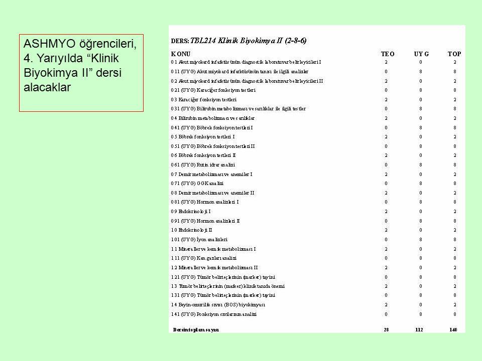 ASHMYO öğrencileri, 4. Yarıyılda Klinik Biyokimya II dersi alacaklar