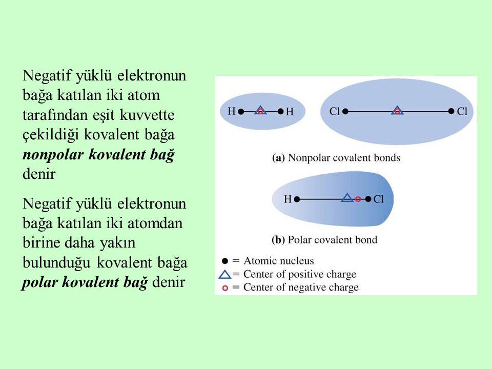 Negatif yüklü elektronun bağa katılan iki atom tarafından eşit kuvvette çekildiği kovalent bağa nonpolar kovalent bağ denir