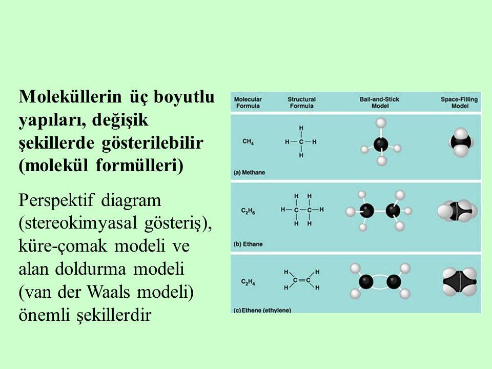 Moleküllerin üç boyutlu yapıları, değişik şekillerde gösterilebilir (molekül formülleri)