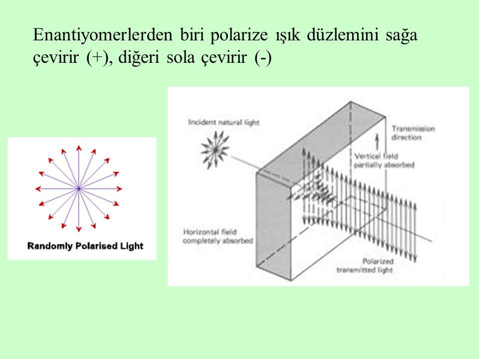 Enantiyomerlerden biri polarize ışık düzlemini sağa çevirir (+), diğeri sola çevirir (-)