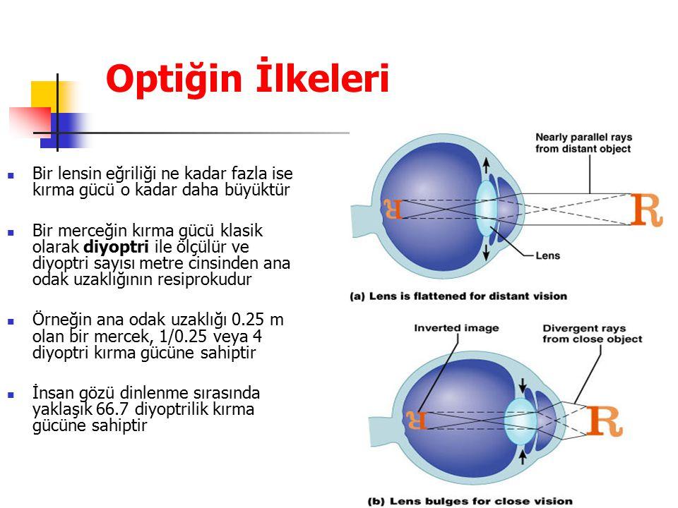 Optiğin İlkeleri Bir lensin eğriliği ne kadar fazla ise kırma gücü o kadar daha büyüktür.