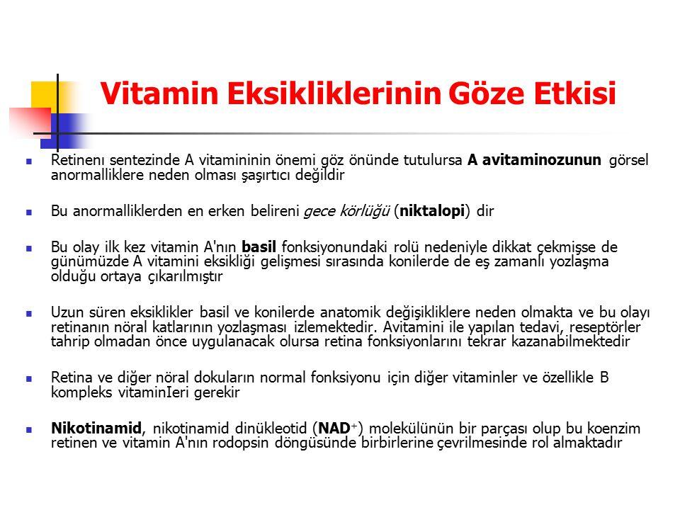 Vitamin Eksikliklerinin Göze Etkisi
