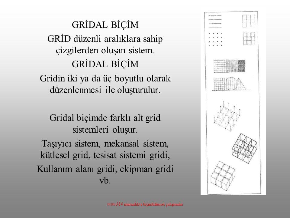 GRİD düzenli aralıklara sahip çizgilerden oluşan sistem.