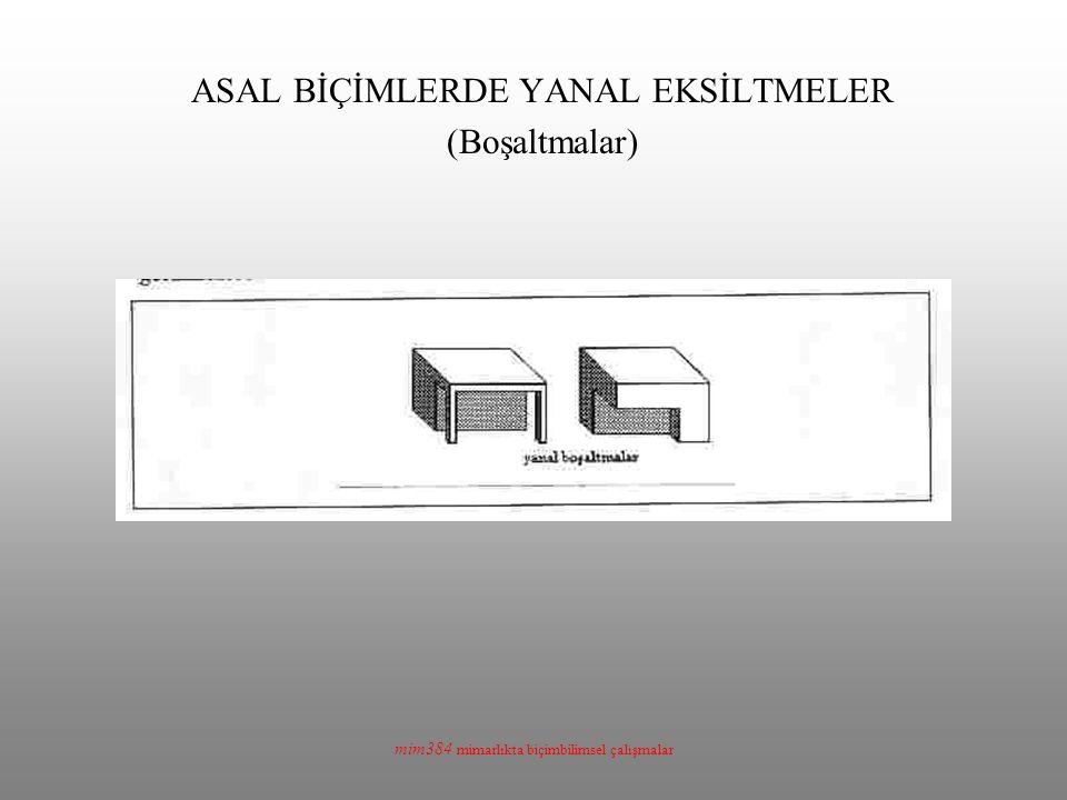 ASAL BİÇİMLERDE YANAL EKSİLTMELER (Boşaltmalar)