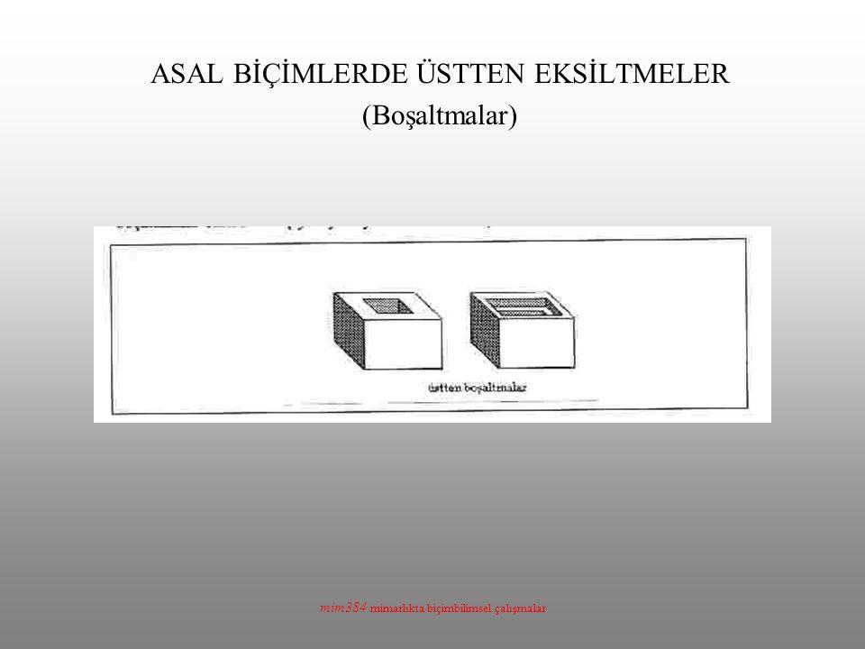 ASAL BİÇİMLERDE ÜSTTEN EKSİLTMELER (Boşaltmalar)