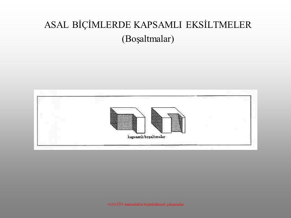 ASAL BİÇİMLERDE KAPSAMLI EKSİLTMELER (Boşaltmalar)