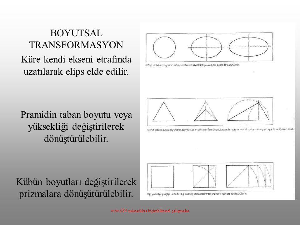 BOYUTSAL TRANSFORMASYON