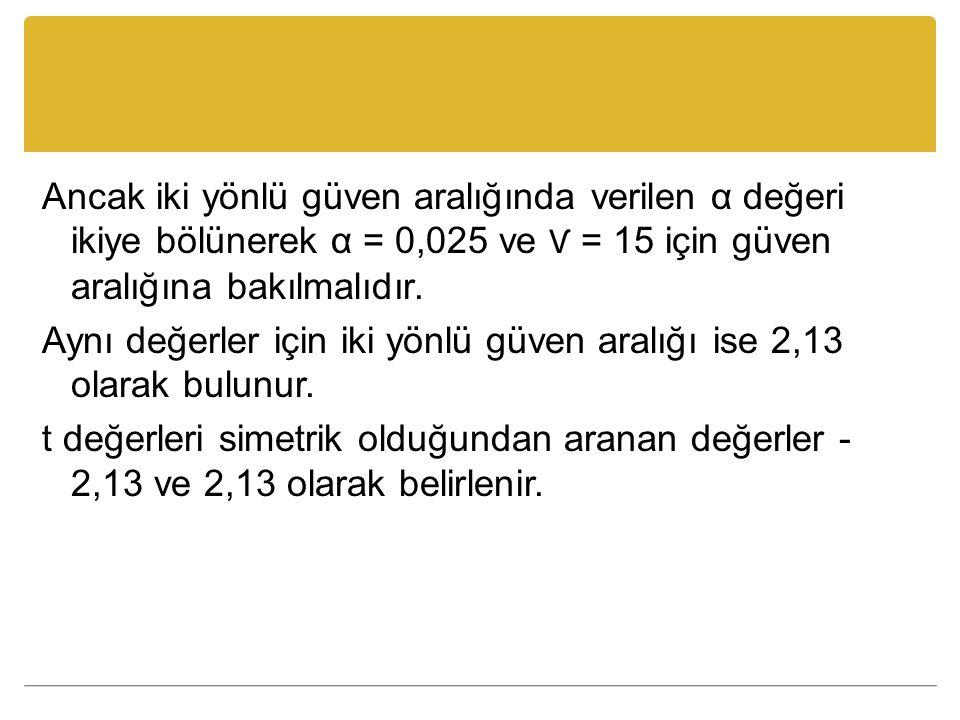 Ancak iki yönlü güven aralığında verilen α değeri ikiye bölünerek α = 0,025 ve Ѵ = 15 için güven aralığına bakılmalıdır.