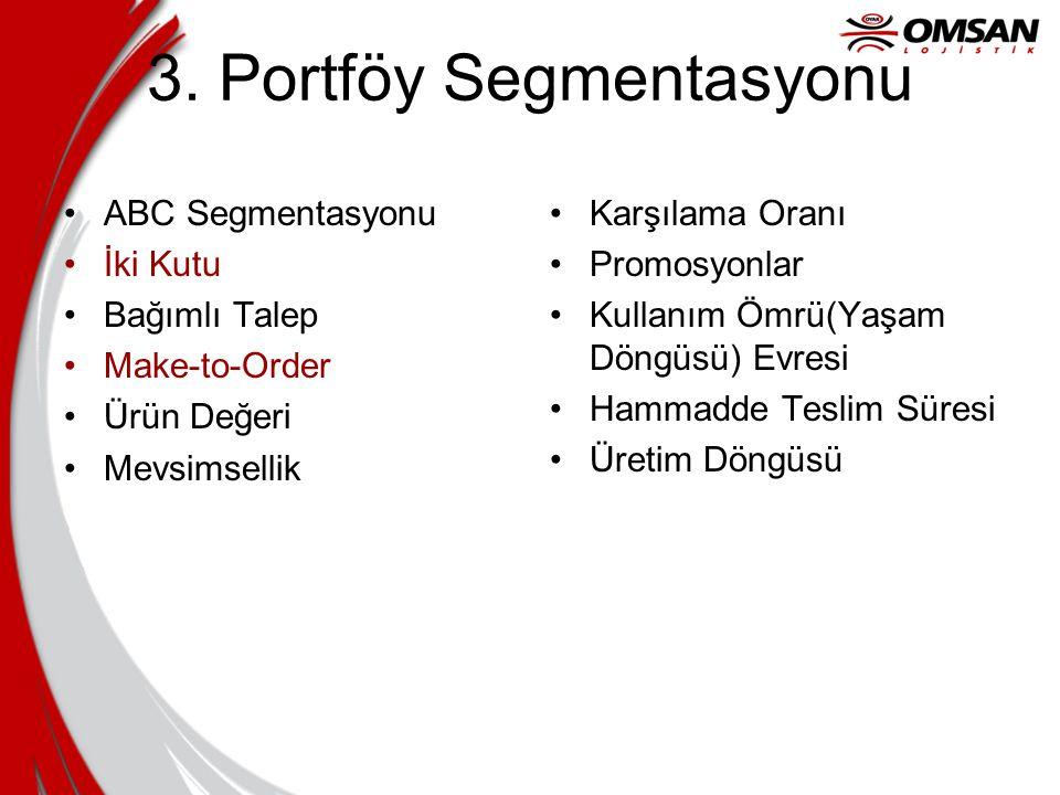 3. Portföy Segmentasyonu