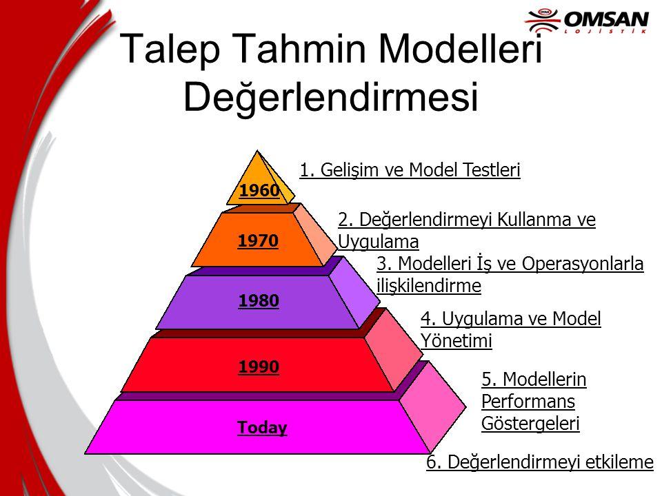 Talep Tahmin Modelleri Değerlendirmesi