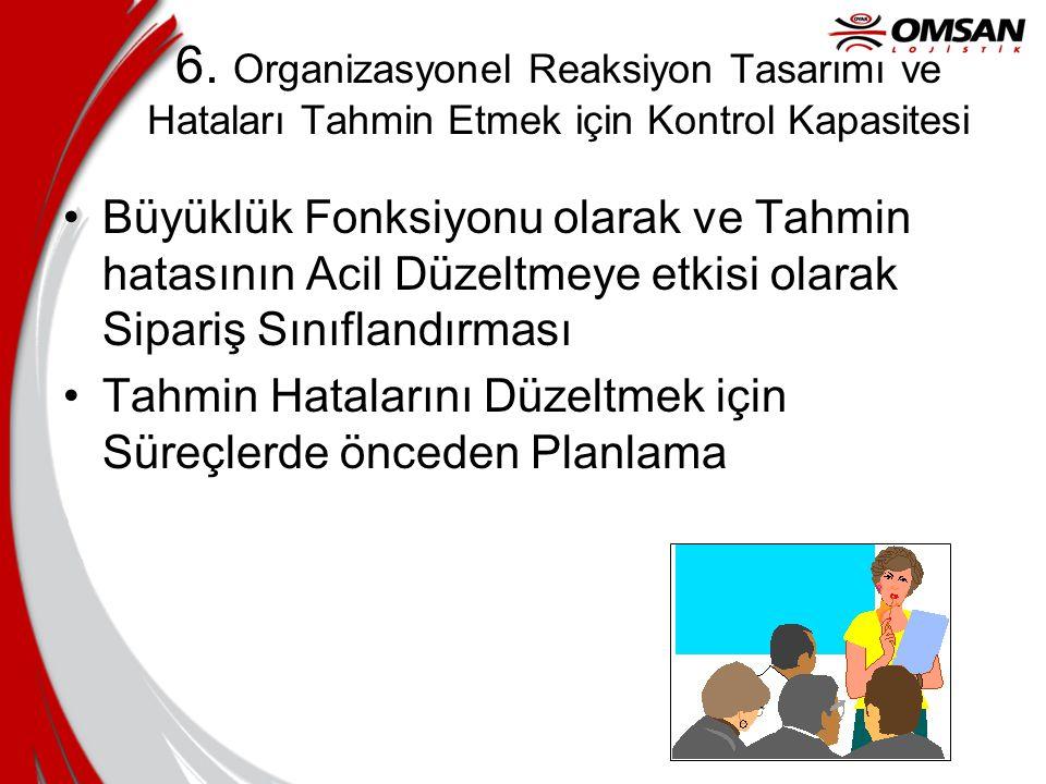 6. Organizasyonel Reaksiyon Tasarımı ve Hataları Tahmin Etmek için Kontrol Kapasitesi