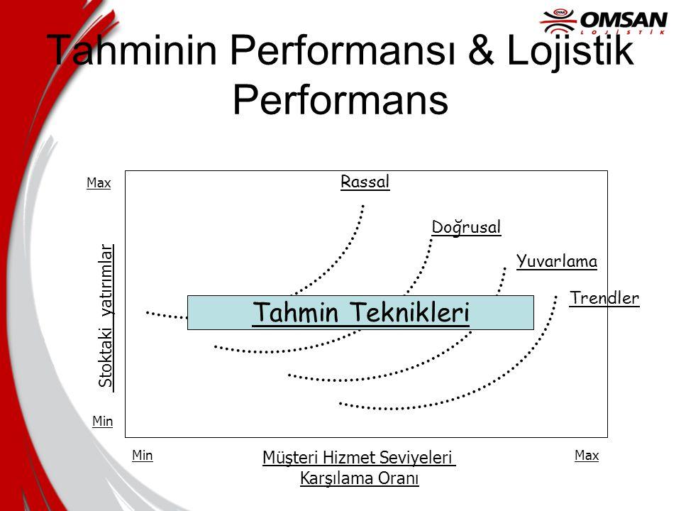 Tahminin Performansı & Lojistik Performans