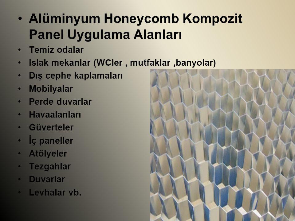 Alüminyum Honeycomb Kompozit Panel Uygulama Alanları