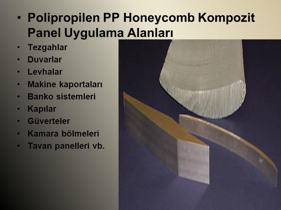 Polipropilen PP Honeycomb Kompozit Panel Uygulama Alanları